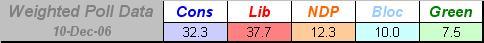 2006-12-10-results.JPG