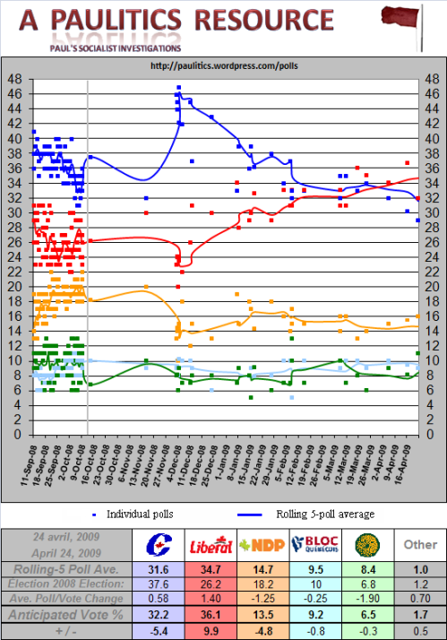 2009-04-24-graph