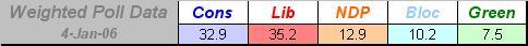 2007-01-04-results.JPG
