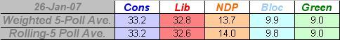 2007-01-26-results.JPG