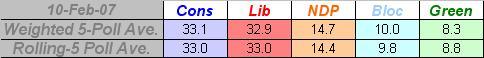 2007-02-10-results.JPG