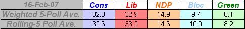 2007-02-16-results.JPG