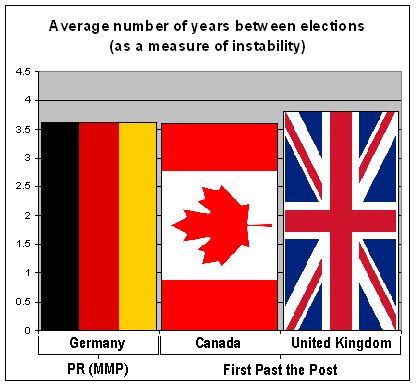 minority-parliament-data-international.png