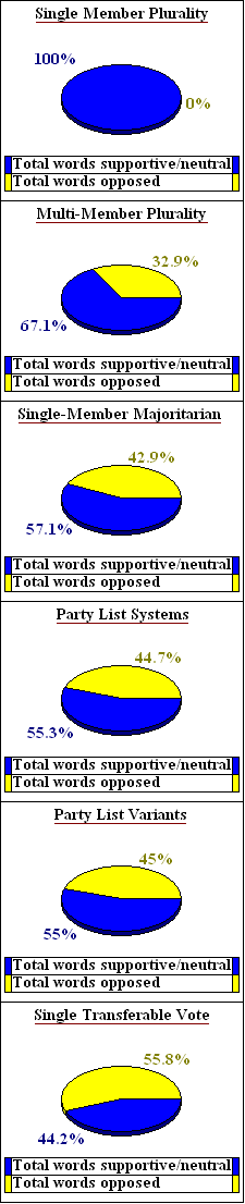 government-of-canada-electoral-systems.png