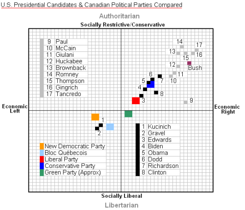 new-left-right-spectrum-canada-us-08.png
