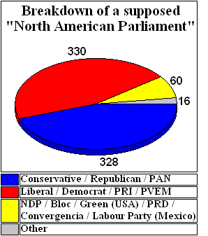 north-american-parliament.png