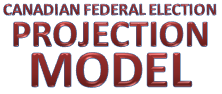 Federal election projection model