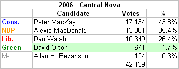 2006-central-nova.png?w=355&h=137